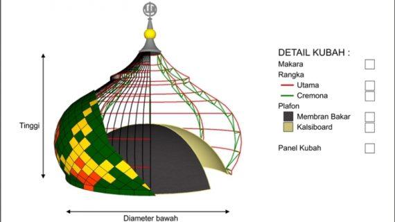 Cara Membuat Kubah Masjid Dari Awal